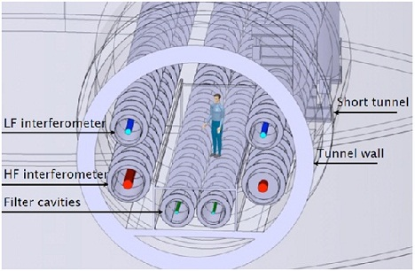 Vacuum pipes scheme